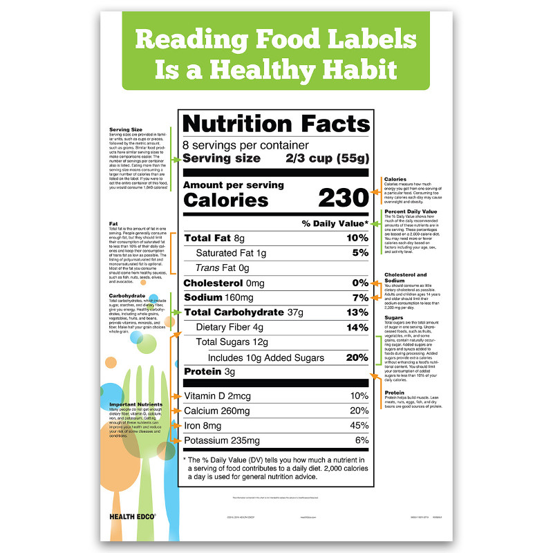 Reading-Food-Labels-is-a-Healthy-Habit-Chart_media-01-1