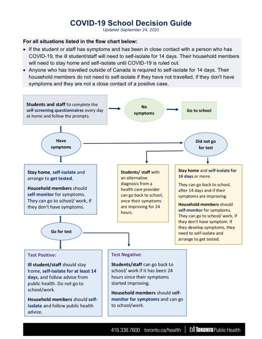 9858-COVID-19-Decision-Guide-for-Schools