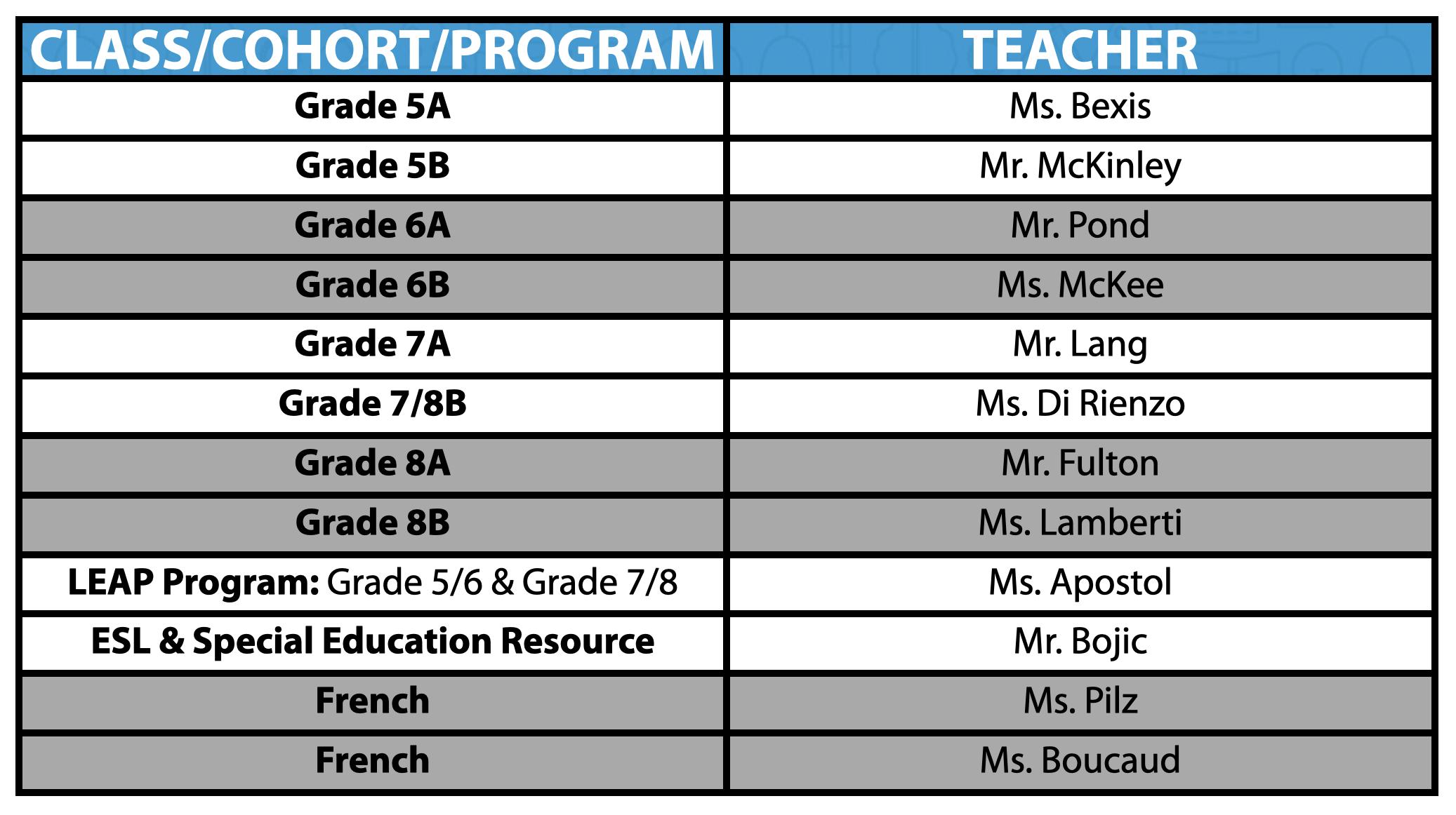 Teacher List